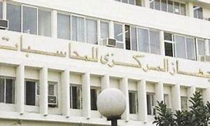 Egypt's annual urban consumer price inflation falls to 15 ...
