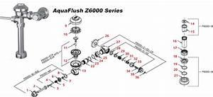 Aquaflush Z6000 Series