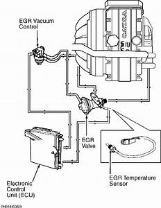 1994 Volvo 850 Radio Wiring Diagram