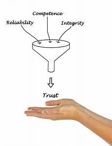 Diagram Of Trust  U2014 Stock Photo  U00a9 Vaeenma  44937005