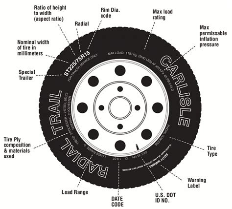 Boat Trailer Tires Sizes by Trailer Tire Size Guide