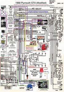 1968 Gtx Wiring Diagram  Modified
