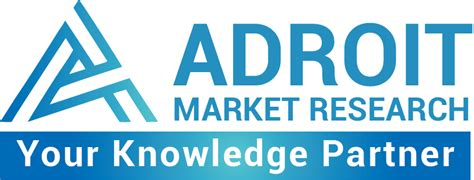 Advanced Functional Materials Market to grow at 7.6% CAGR ...