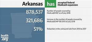 Arkansas And The Aca U2019s Medicaid Expansion  Eligibility