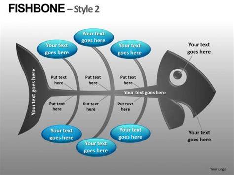 fishbone diagram template powerpoint fishbone diagram template search results calendar 2015