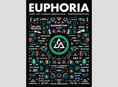 Euphoria Music Festival Delivers Biggest Lineup in
