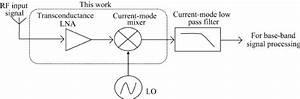 Whole Block Diagram Of Current