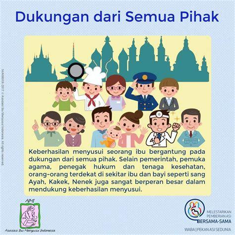 Telat Datang Bulan 1 Minggu Asosiasi Ibu Menyusui Indonesia Aimi Cytotecaborsi Com