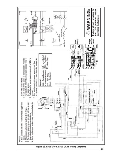 warning single suppl y dual suppl y nordyne e3 series user manual page 25 32
