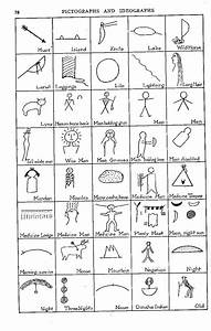 native american symbols | Forest school | Pinterest ...