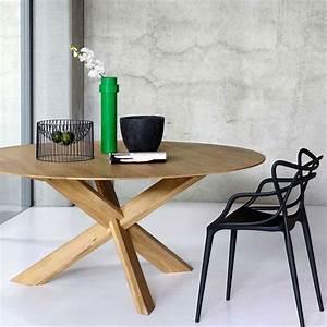 Esstisch Rund Ausziehbar Holz : esstisch rund design ~ Bigdaddyawards.com Haus und Dekorationen