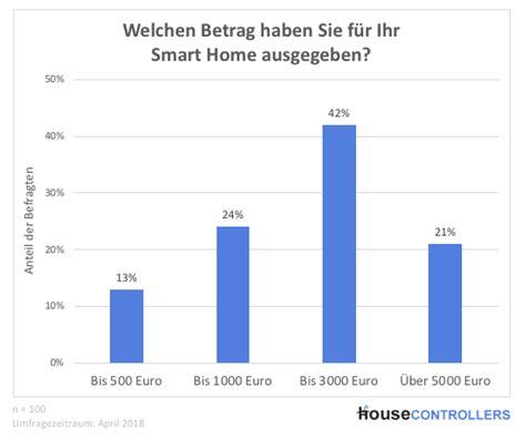 Kosten Smart Home Neubau by Smart Home Kosten Smart Home Kosten Vorteile Und