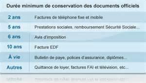 Durée De Vie Des Papiers by S 233 Curibox Service Particulier
