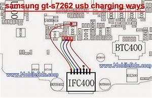 Samsung S7262 Charging And Usb Ways