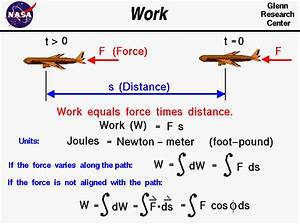 Work (physics)