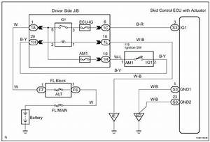 Toyota Sienna Service Manual  Low Battery Positive Voltage