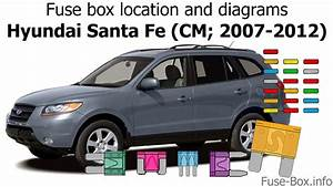 Fuse Box Location And Diagrams  Hyundai Santa Fe  Cm  2007-2012