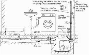 Hebeanlage Abwasser Waschmaschine : pumpenschacht im keller pumpenschacht im keller alles was sie wissen sollten ~ Eleganceandgraceweddings.com Haus und Dekorationen
