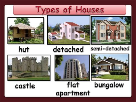 Harmonious Type Of Houses In Usa by Types Of Houses Powerpoint