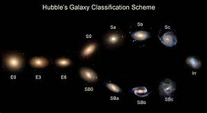 Types of Galaxies | Galaxy Zoo