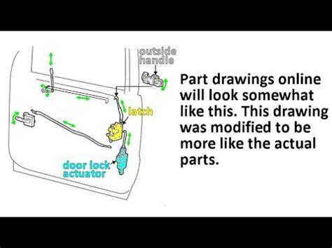 ford explorer door lock schematic wiring diagram read