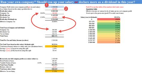 south african tax spreadsheet calculator