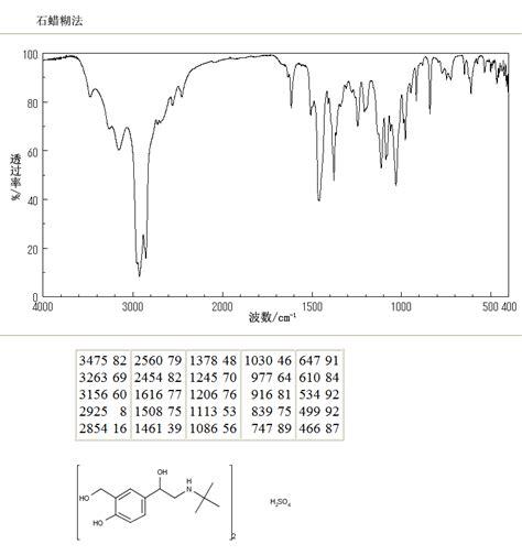 foto de Albuterol sulfate(51022 70 9) IR2