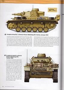 Review  D A K  Profile Guide