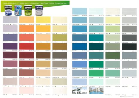 nippon paint weatherbond ss345 20l 74 colours exterior paints horme singapore