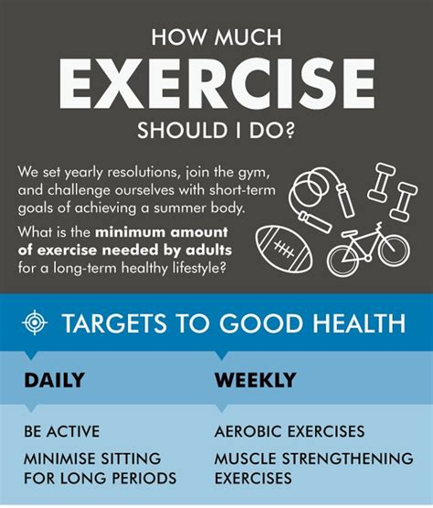 Infographic How Much Should You Exercise?  Designtaxicom. Freelance Web Developer Portfolio. Totalvision Eyecare Center Auto Repair Blogs. Tech Support Ticket Software. Java Android Development Asma Attack Symptoms
