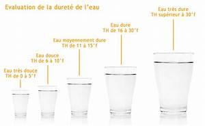 Test De Dureté De L Eau : la teneur de l 39 eau en calcaire eau du maroc ~ Melissatoandfro.com Idées de Décoration