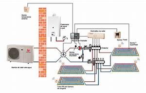 Bombas de calor aire agua, sistemas integrales