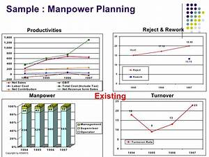 ks manpower planning With manpower forecasting template