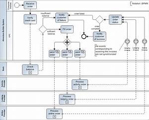 Diagram  Sql Server Database Diagram Notation