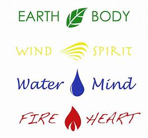 The 4 Elements of Nature | My Best Element | Pinterest ...