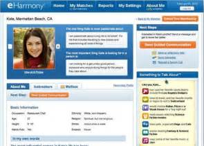 sample of profile for dating site
