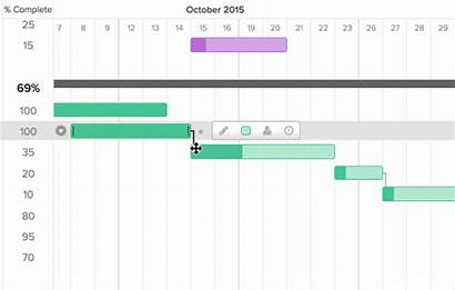 Gantt Chart Project Open Source Why Charts