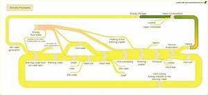 What U0026 39 S A Good Tool To Create Sankey Diagrams