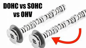 Dohc Vs Sohc Vs Ohv - Which Is Best