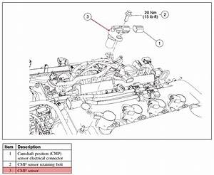 Fusebox Location 2000 Audi Tt
