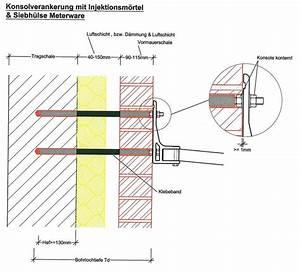 Zweischaliges Mauerwerk Mit Luftschicht : metallbau ~ Frokenaadalensverden.com Haus und Dekorationen