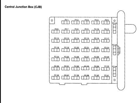 2003 Ford Econoline Fuse Box Diagram V 6 by What Is The Fuse Layout For The Ford Cab E 450 My
