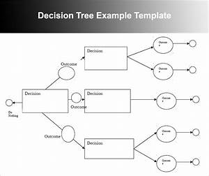 7 decision tree templates free word excel powerpoint With blank decision tree template