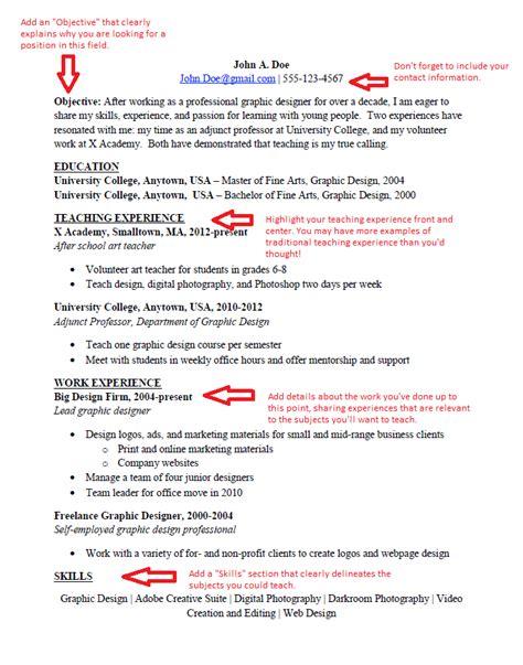 sample resume series career changer carney sandoe