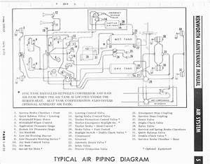 Freightliner Air Brake Schematic