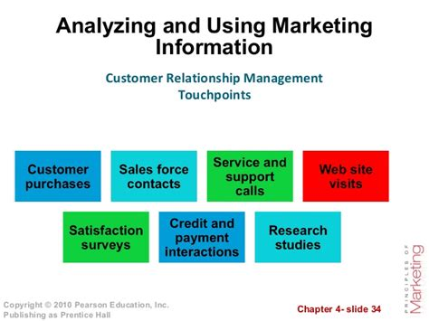 Marketing Information by Managing Marketing Information To Gain Customer Insights