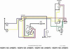 Images for vespa douglas wiring diagram 976hot6 hd wallpapers vespa douglas wiring diagram asfbconference2016 Choice Image