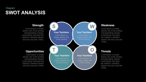 swot analysis powerpoint template keynote template