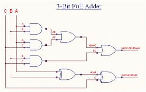 Logic Gate Diagram Full Adder