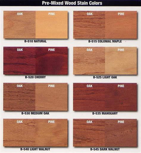stains on oak and pine helpful hints re decorating